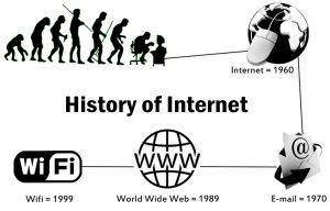history_www